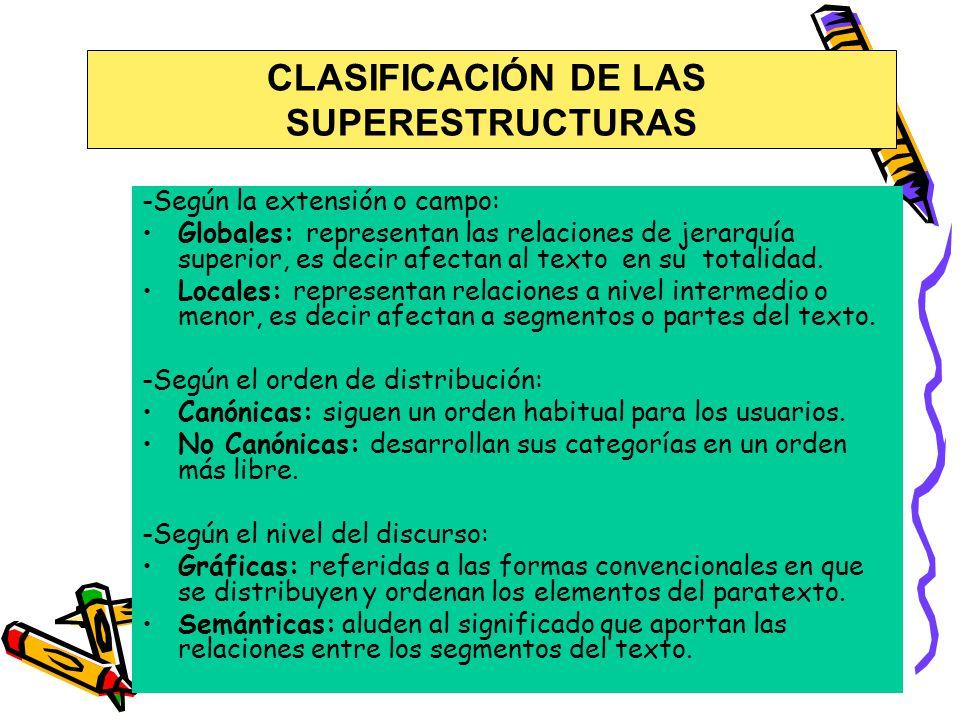 CLASIFICACIÓN DE LAS SUPERESTRUCTURAS