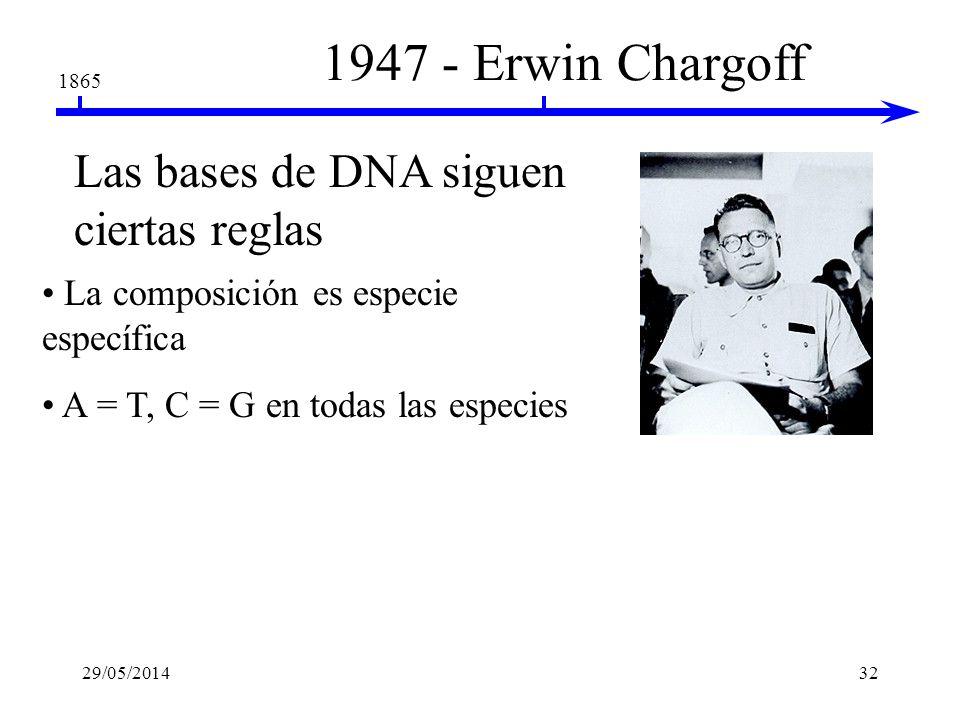1947 - Erwin Chargoff Las bases de DNA siguen ciertas reglas