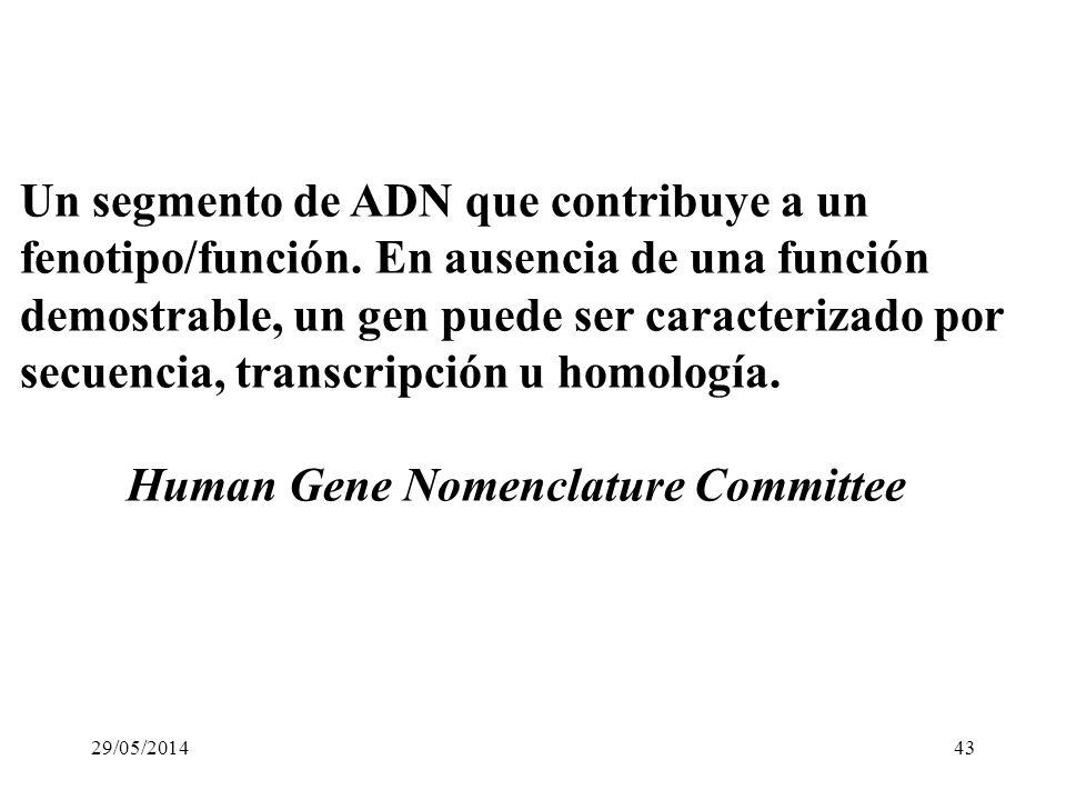 Human Gene Nomenclature Committee