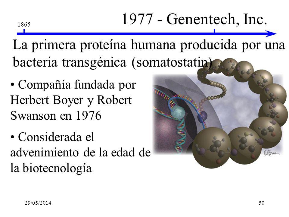 1977 - Genentech, Inc. 1865. La primera proteína humana producida por una bacteria transgénica (somatostatin)