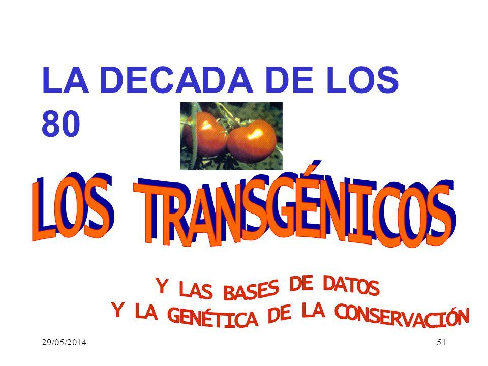 Y LA GENÉTICA DE LA CONSERVACIÓN