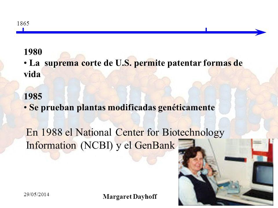 1865 1980. La suprema corte de U.S. permite patentar formas de vida. 1985. Se prueban plantas modificadas genéticamente.