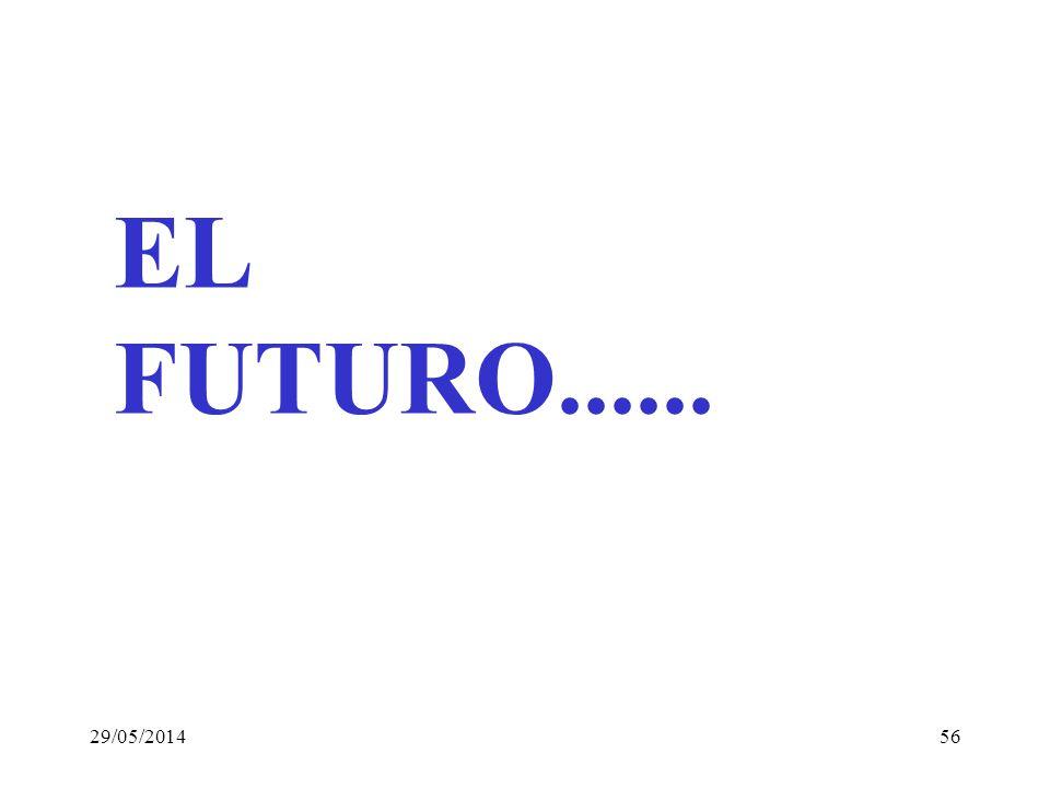 EL FUTURO...... 31/03/2017
