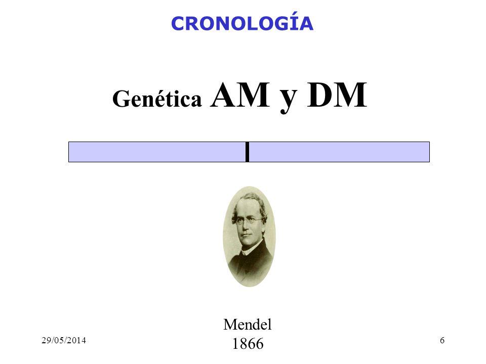 Genética AM y DM CRONOLOGÍA Mendel 1866 31/03/2017 Cronologia