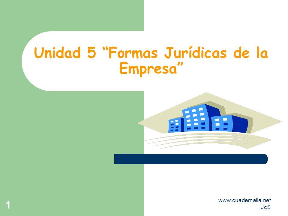 Unidad 5 Formas Jurídicas de la Empresa