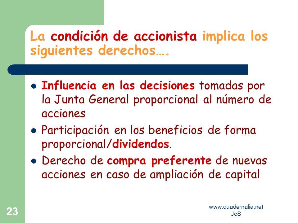 La condición de accionista implica los siguientes derechos….