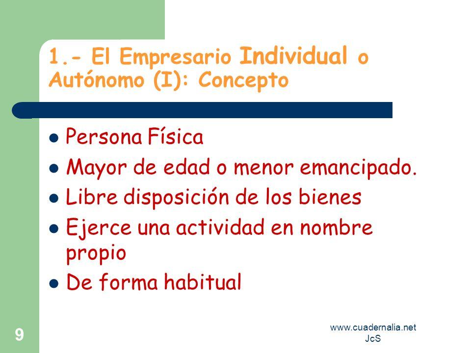 1.- El Empresario Individual o Autónomo (I): Concepto