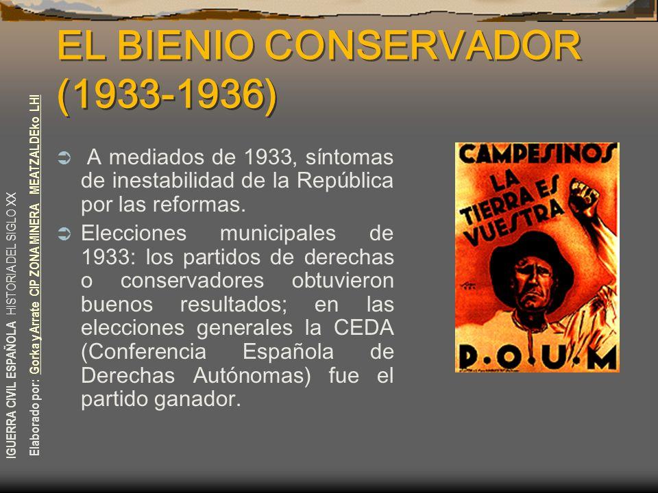 EL BIENIO CONSERVADOR (1933-1936)