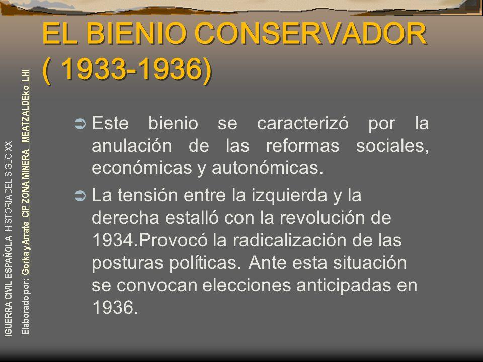 EL BIENIO CONSERVADOR ( 1933-1936)