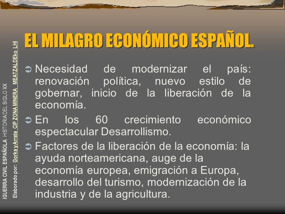EL MILAGRO ECONÓMICO ESPAÑOL.