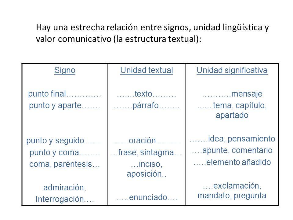 Hay una estrecha relación entre signos, unidad lingüística y valor comunicativo (la estructura textual):