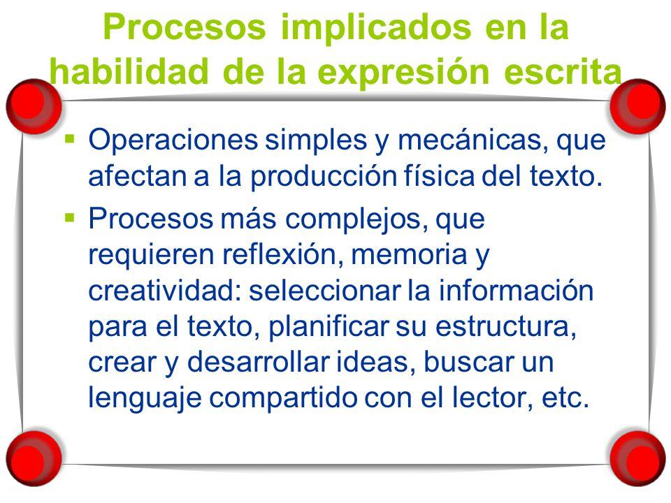 Procesos implicados en la habilidad de la expresión escrita