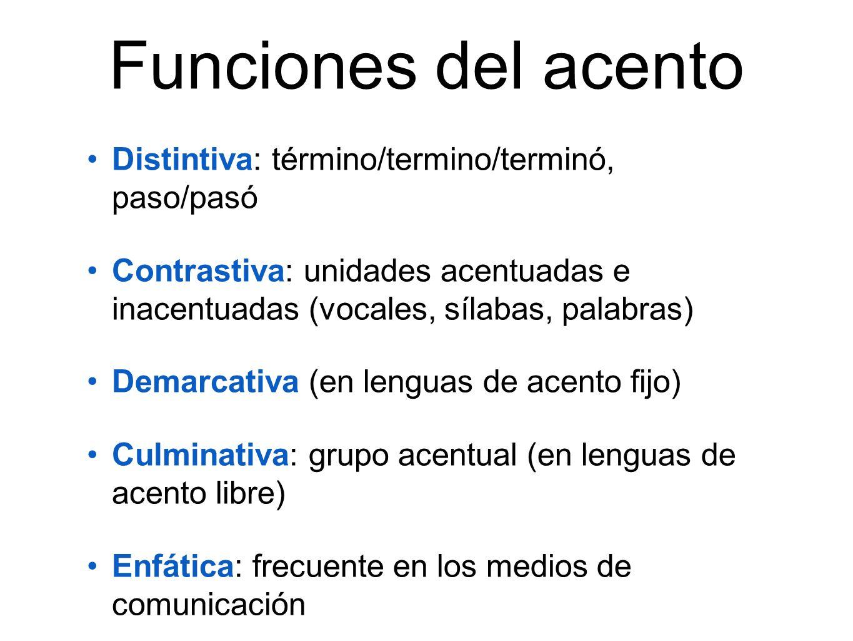 Funciones del acento Distintiva: término/termino/terminó, paso/pasó