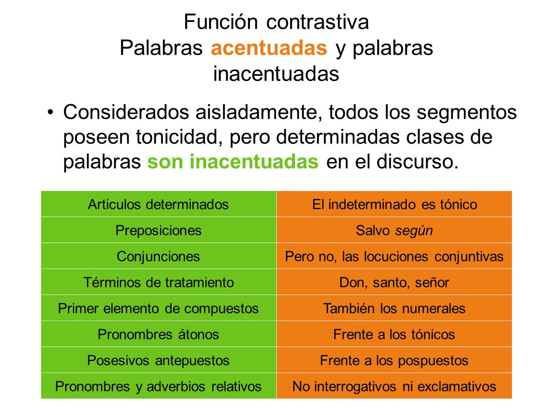 Función contrastiva Palabras acentuadas y palabras inacentuadas