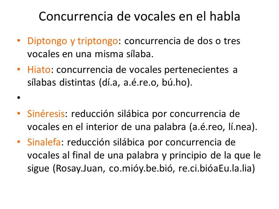 Concurrencia de vocales en el habla