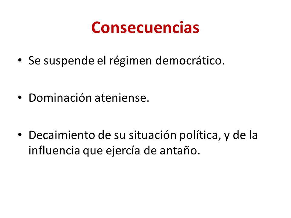 Consecuencias Se suspende el régimen democrático.