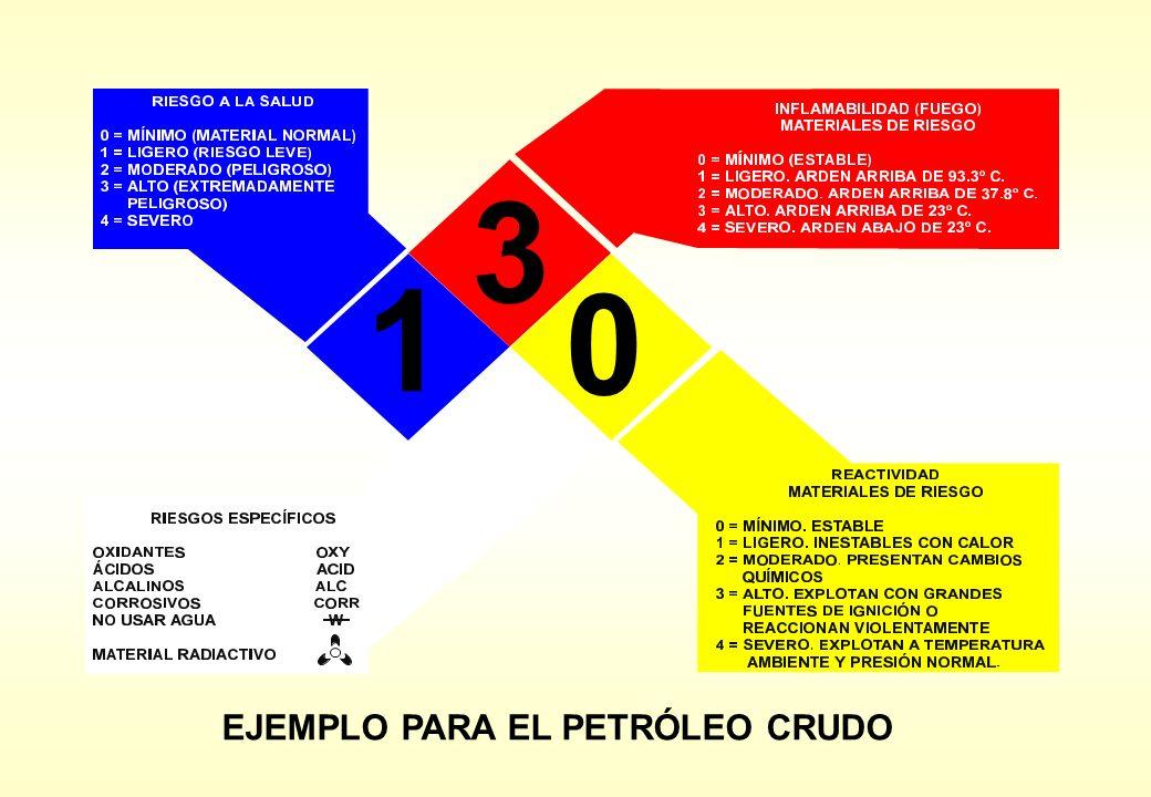 3 1 EJEMPLO PARA EL PETRÓLEO CRUDO