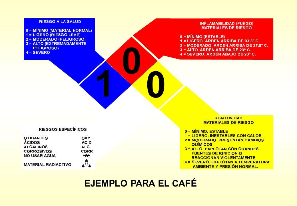 1 EJEMPLO PARA EL CAFÉ