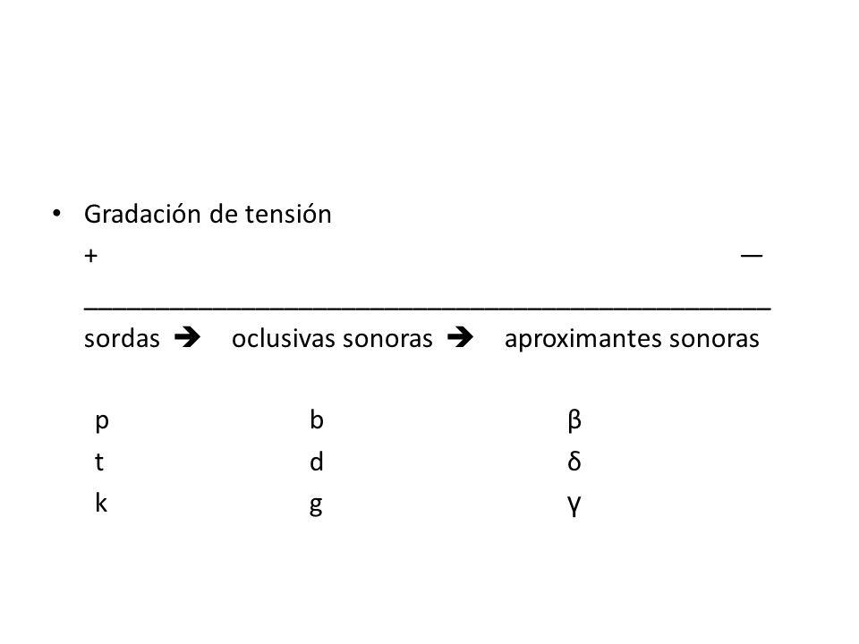 Gradación de tensión + — ________________________________________________. sordas  oclusivas sonoras  aproximantes sonoras.