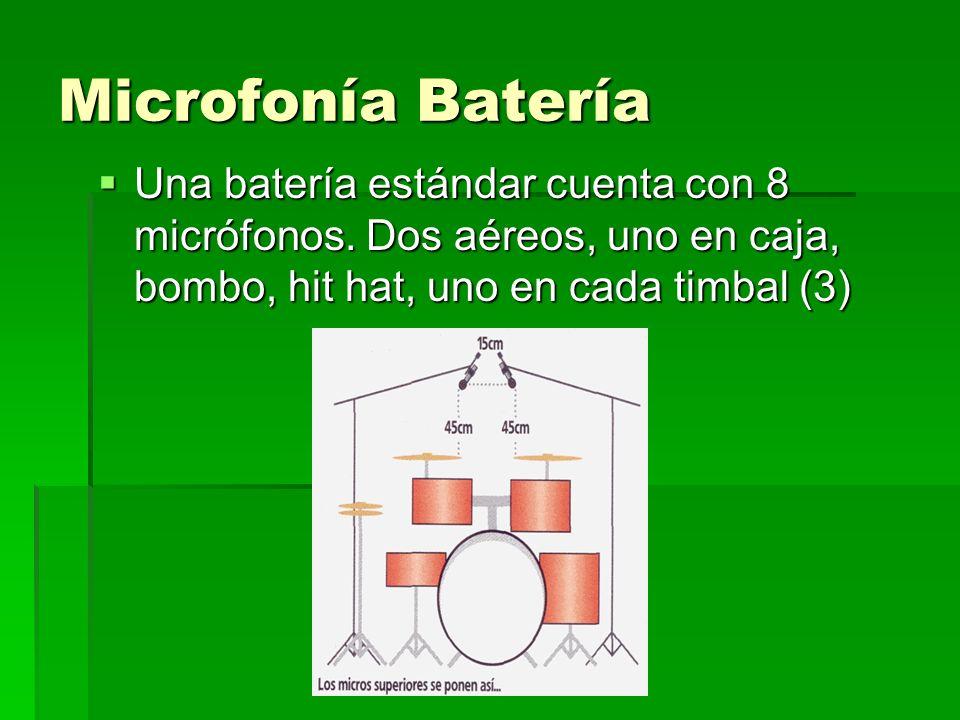 Microfonía BateríaUna batería estándar cuenta con 8 micrófonos.