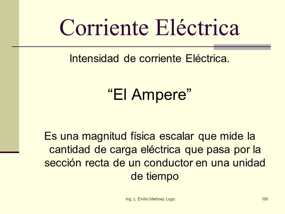 Corriente Eléctrica El Ampere Intensidad de corriente Eléctrica.