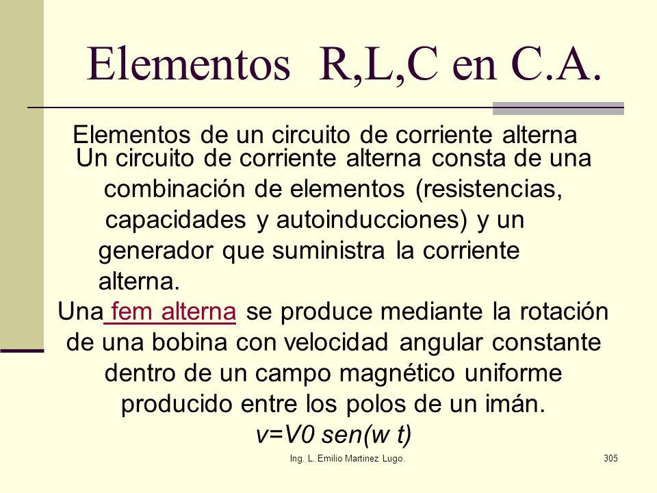 Elementos R,L,C en C.A. Elementos de un circuito de corriente alterna