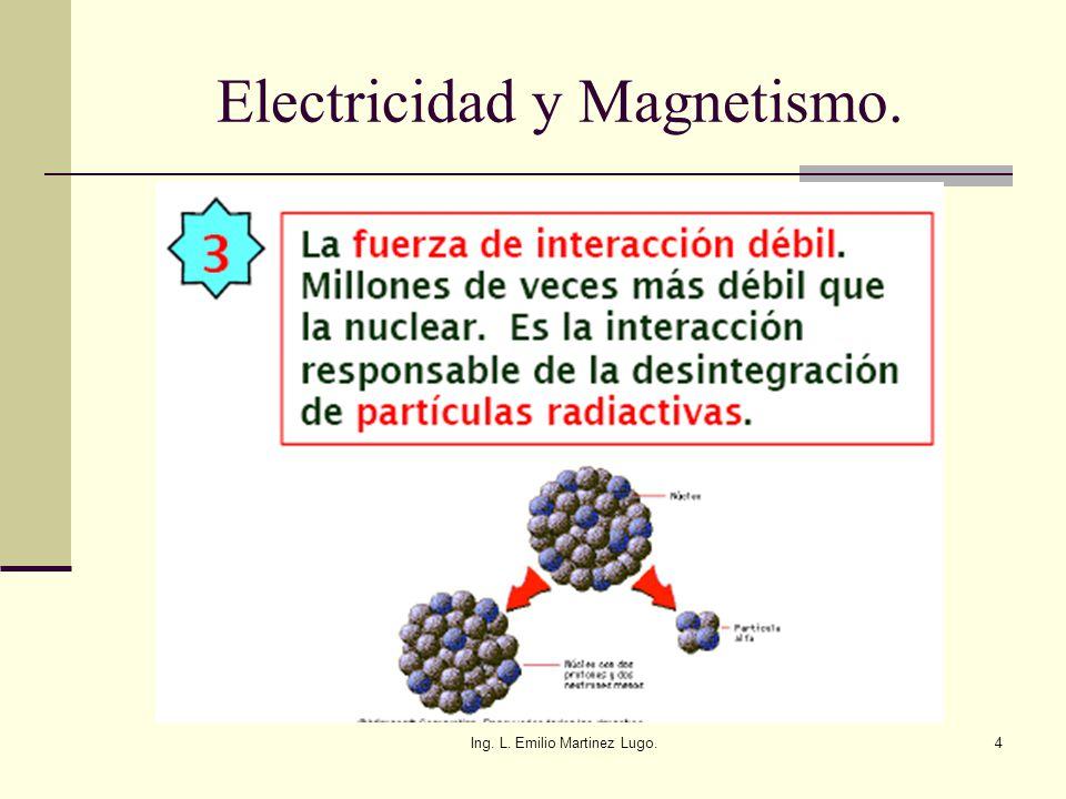 Electricidad y Magnetismo.