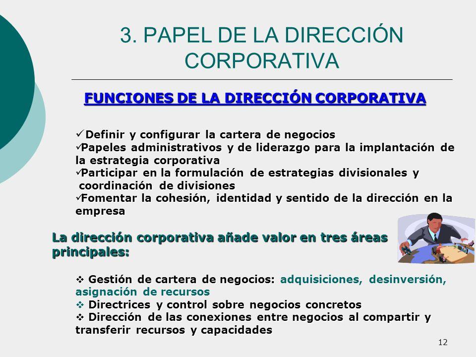 3. PAPEL DE LA DIRECCIÓN CORPORATIVA