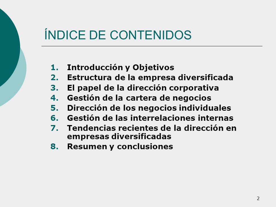 ÍNDICE DE CONTENIDOS Introducción y Objetivos