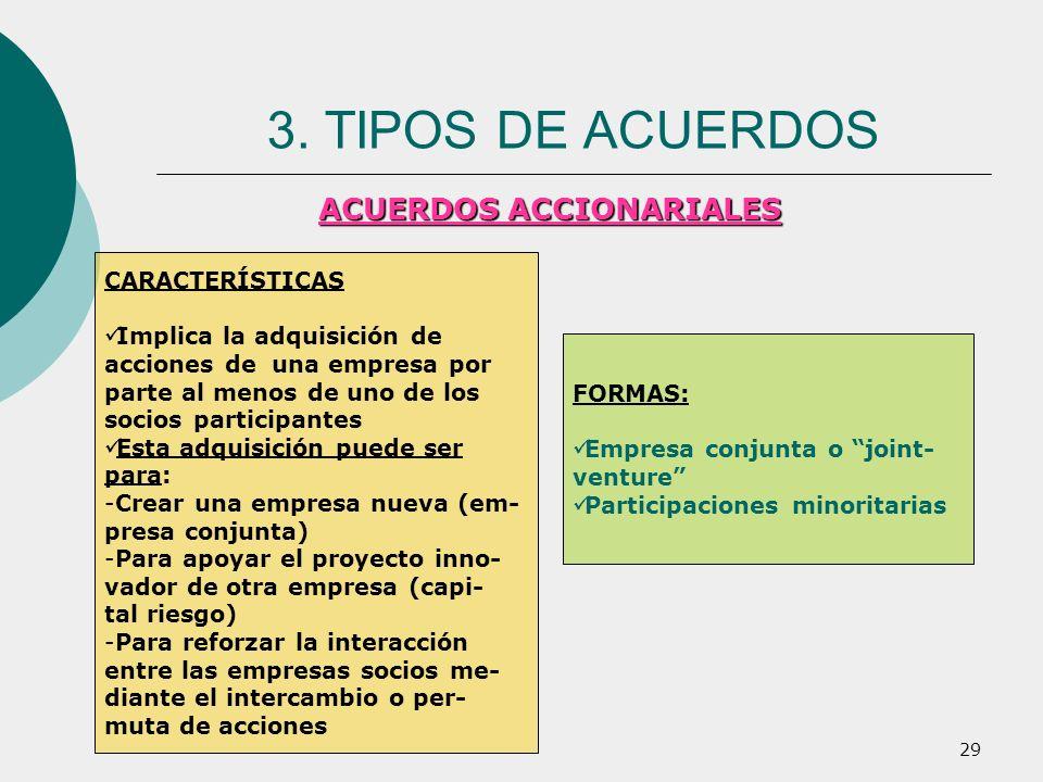 ACUERDOS ACCIONARIALES