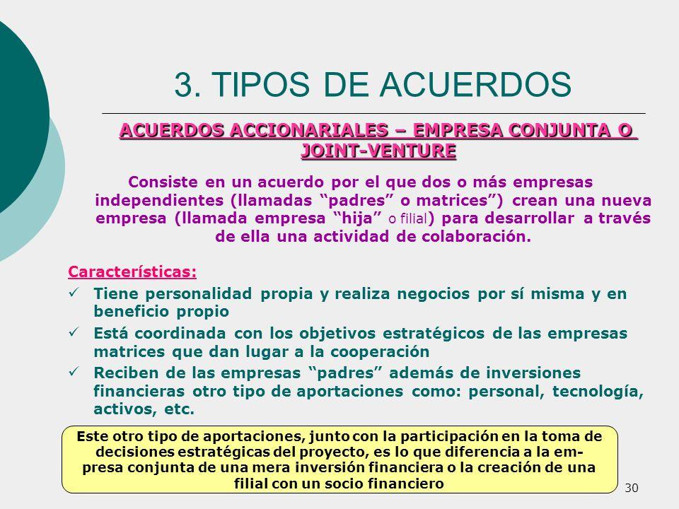 3. TIPOS DE ACUERDOS ACUERDOS ACCIONARIALES – EMPRESA CONJUNTA O