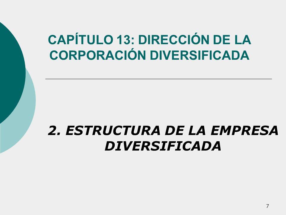 CAPÍTULO 13: DIRECCIÓN DE LA CORPORACIÓN DIVERSIFICADA
