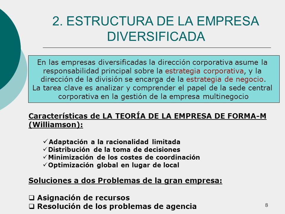 2. ESTRUCTURA DE LA EMPRESA DIVERSIFICADA