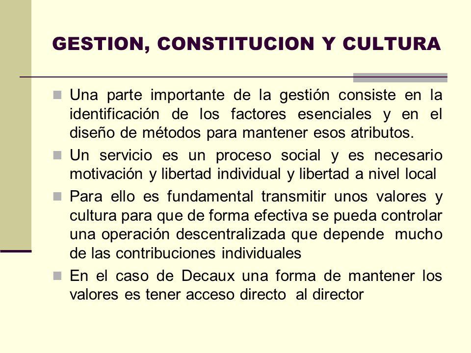 GESTION, CONSTITUCION Y CULTURA