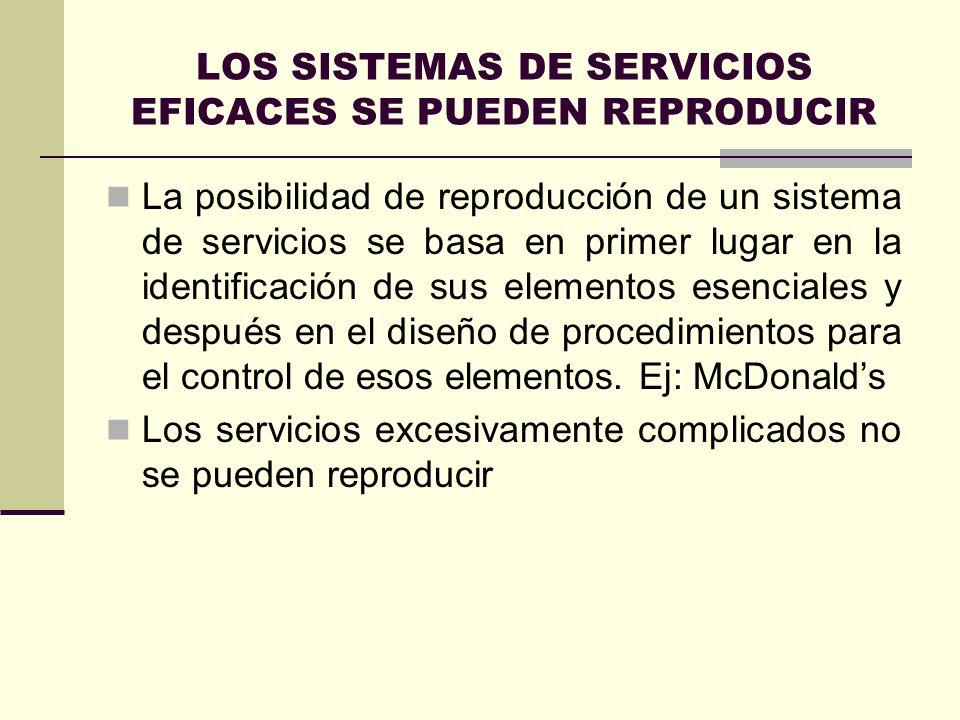 LOS SISTEMAS DE SERVICIOS EFICACES SE PUEDEN REPRODUCIR