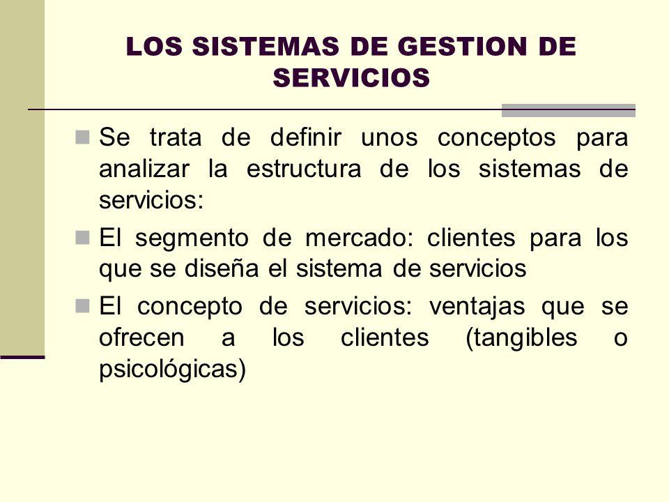 LOS SISTEMAS DE GESTION DE SERVICIOS
