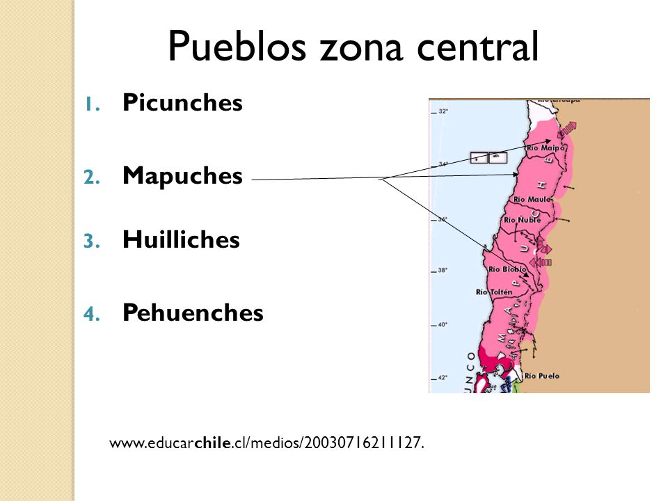 pueblos originarios zona centro y sur de chile ppt video