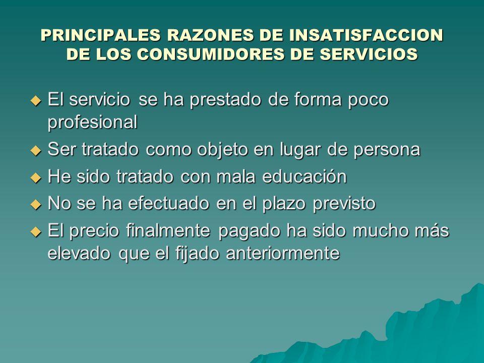 PRINCIPALES RAZONES DE INSATISFACCION DE LOS CONSUMIDORES DE SERVICIOS