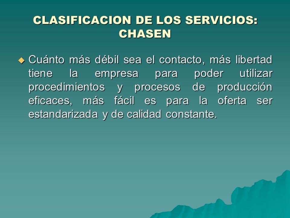 CLASIFICACION DE LOS SERVICIOS: CHASEN