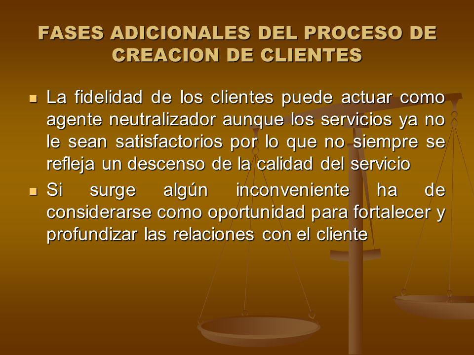 FASES ADICIONALES DEL PROCESO DE CREACION DE CLIENTES