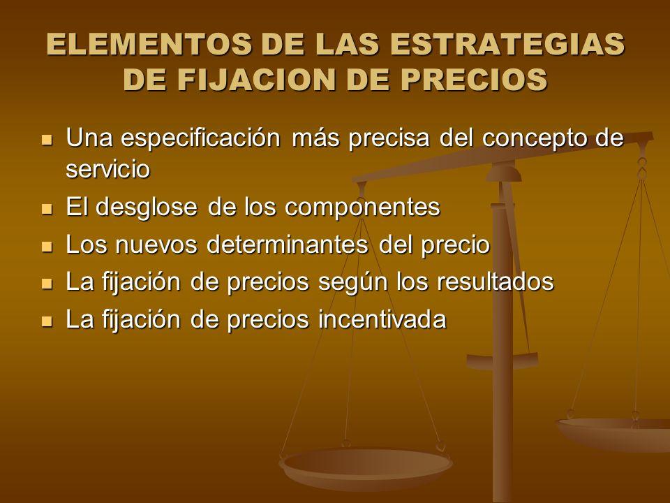 ELEMENTOS DE LAS ESTRATEGIAS DE FIJACION DE PRECIOS
