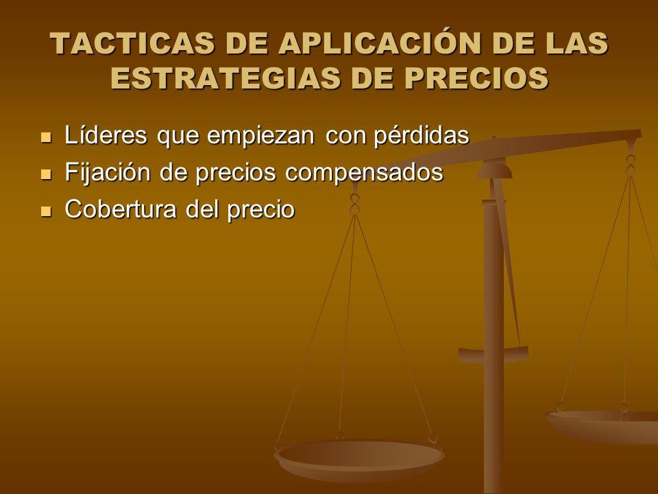 TACTICAS DE APLICACIÓN DE LAS ESTRATEGIAS DE PRECIOS