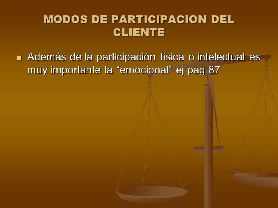 MODOS DE PARTICIPACION DEL CLIENTE