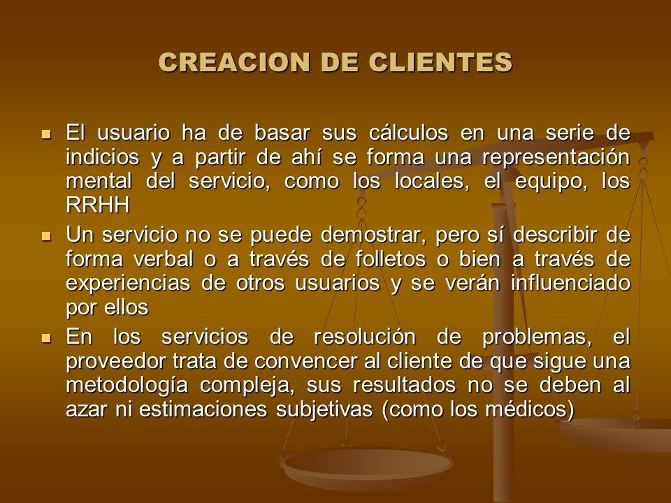 CREACION DE CLIENTES