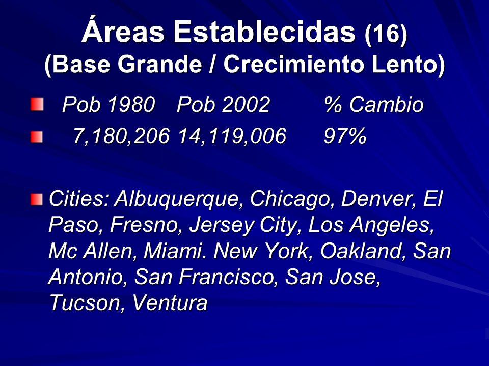 Áreas Establecidas (16) (Base Grande / Crecimiento Lento)