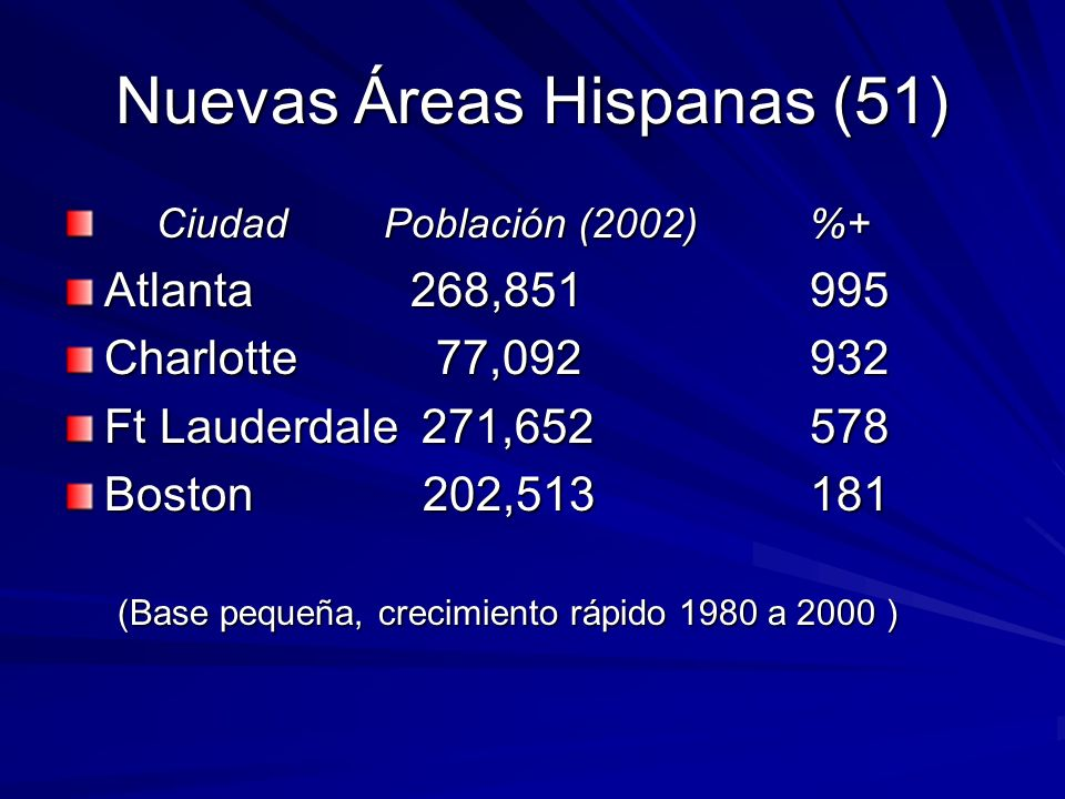Nuevas Áreas Hispanas (51)