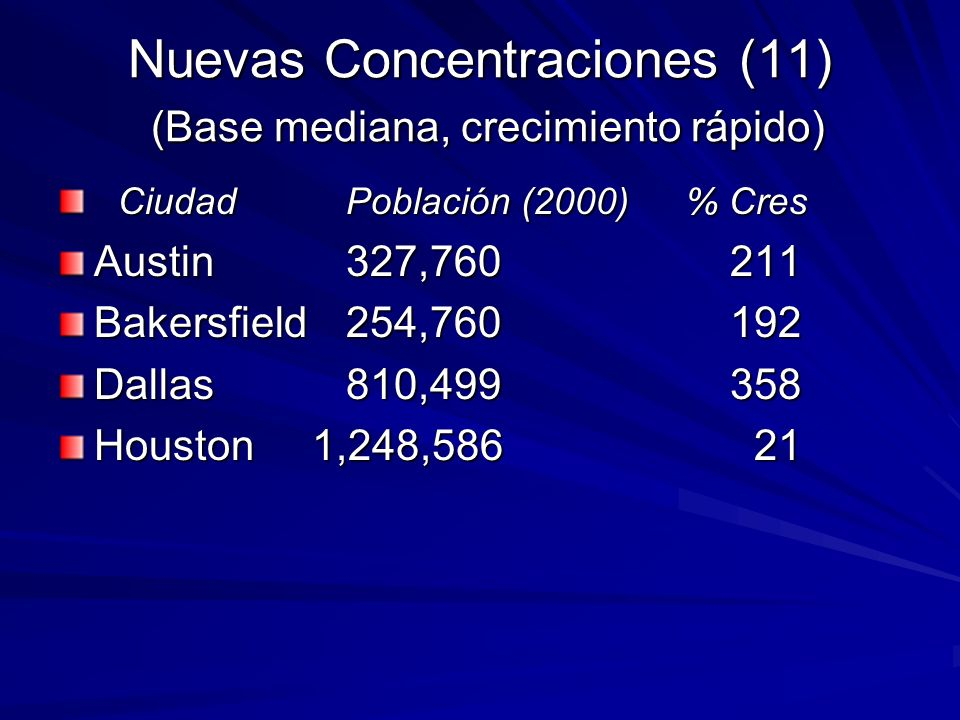 Nuevas Concentraciones (11) (Base mediana, crecimiento rápido)