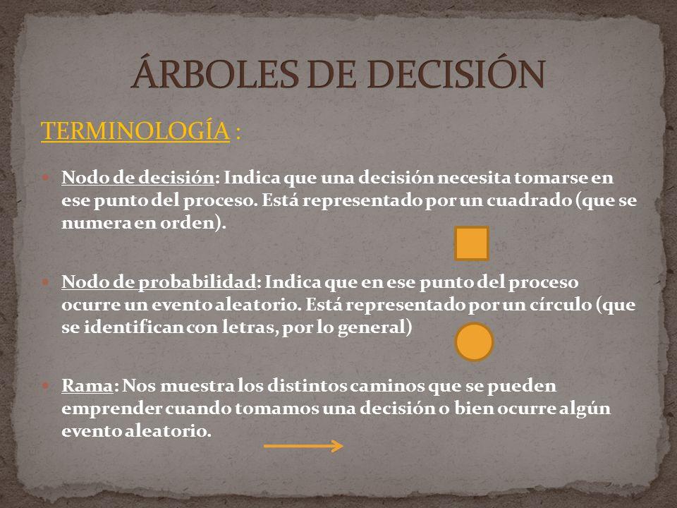 ÁRBOLES DE DECISIÓN TERMINOLOGÍA :