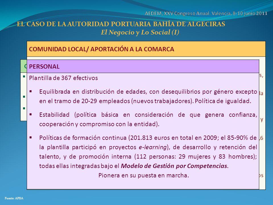 EL CASO DE LA AUTORIDAD PORTUARIA BAHÍA DE ALGECIRAS