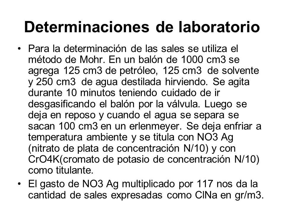 Determinaciones de laboratorio